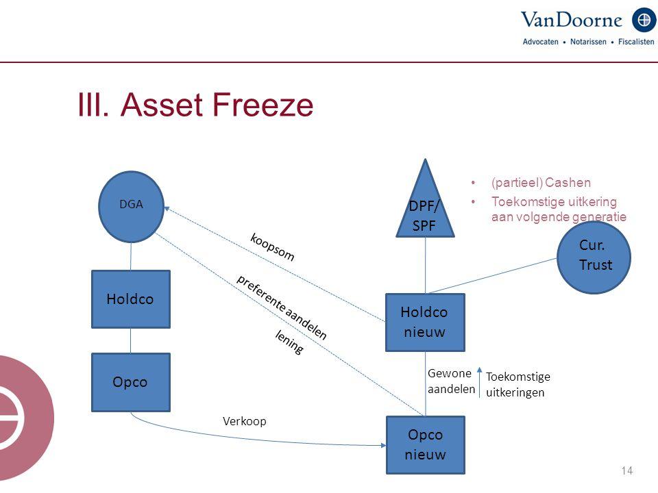 III. Asset Freeze 14 DPF/ SPF Holdco nieuw Opco nieuw Opco lening Toekomstige uitkeringen DGA Verkoop Holdco Gewone aandelen (partieel) Cashen Toekoms