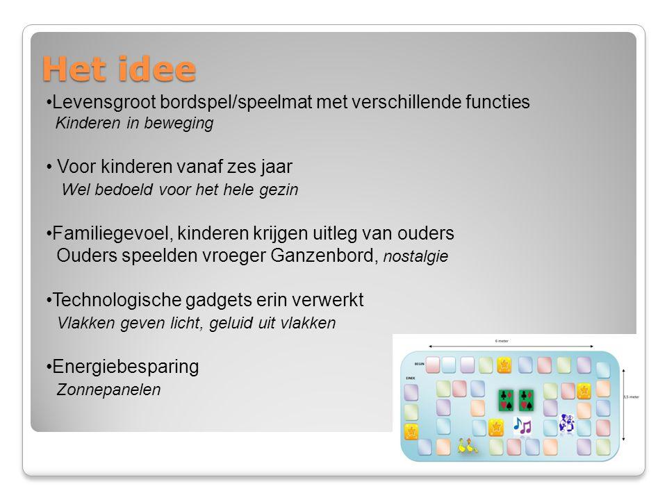 Het idee Levensgroot bordspel/speelmat met verschillende functies Kinderen in beweging Voor kinderen vanaf zes jaar Wel bedoeld voor het hele gezin Fa
