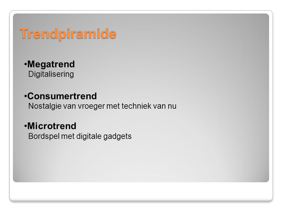 Trendpiramide Megatrend Digitalisering Consumertrend Nostalgie van vroeger met techniek van nu Microtrend Bordspel met digitale gadgets
