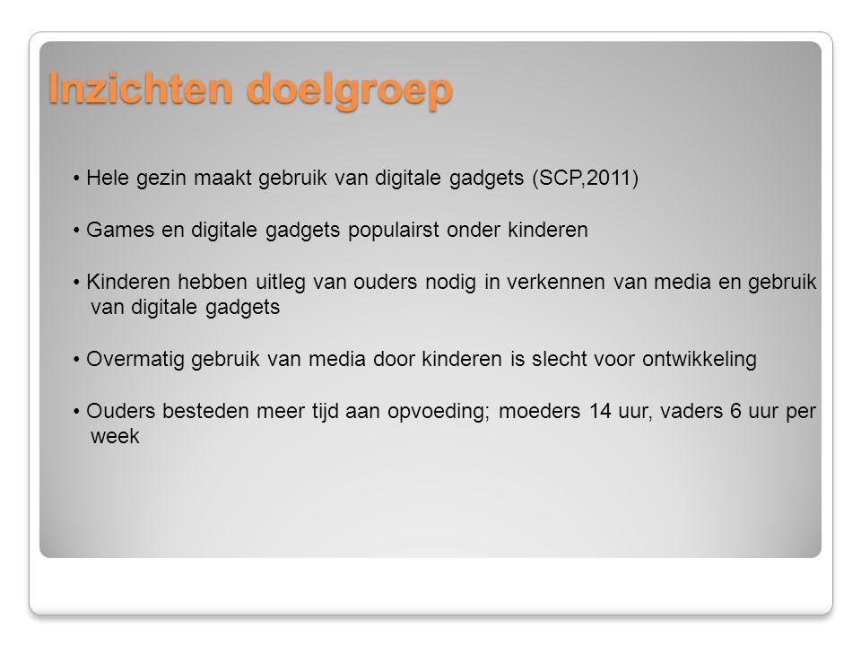 Inzichten doelgroep Hele gezin maakt gebruik van digitale gadgets (SCP,2011) Games en digitale gadgets populairst onder kinderen Kinderen hebben uitle
