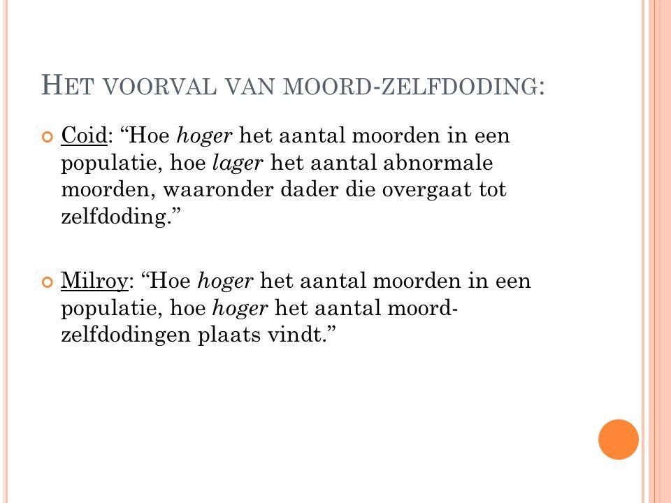 C LASSIFICATIE VAN MOORD - ZELFDODING : Classificatie op basis van de relatie tussen de daders en zijn slachtoffers.
