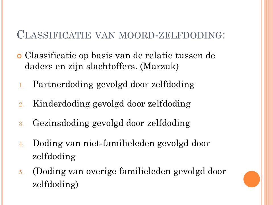 1.P ARNTERDODING GEVOLGD DOOR ZELFDODING = uxoricide Fataal huishoudelijk geweld.