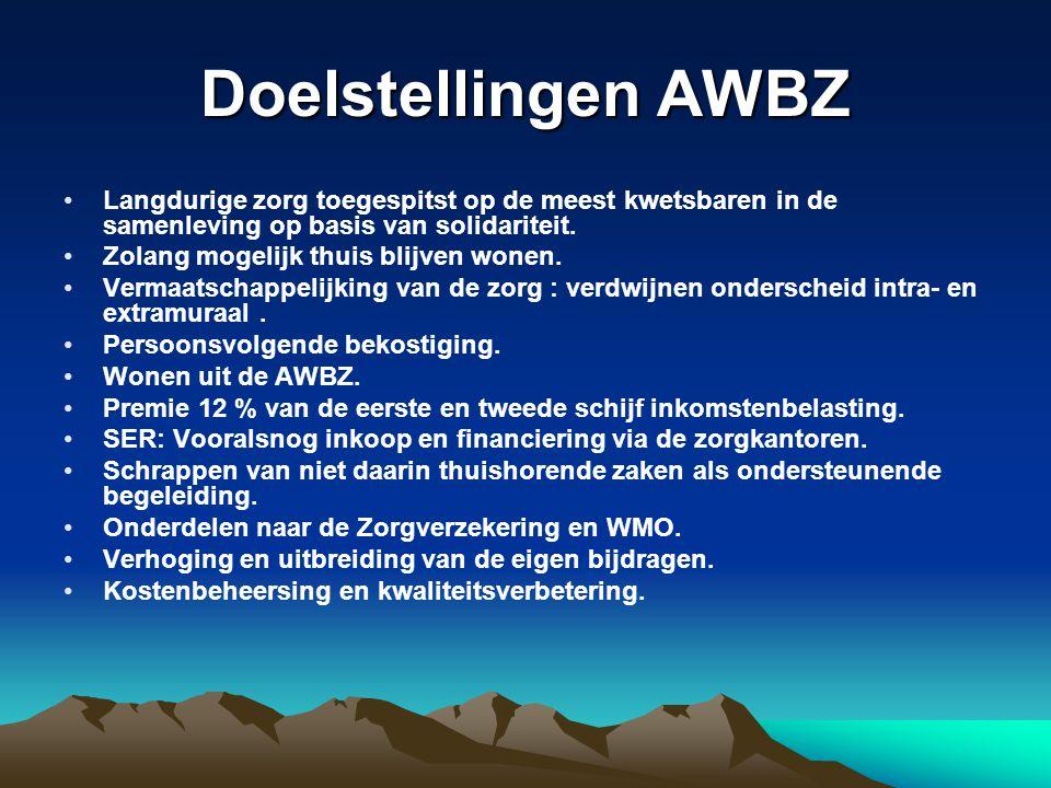 Doelstellingen AWBZ Langdurige zorg toegespitst op de meest kwetsbaren in de samenleving op basis van solidariteit. Zolang mogelijk thuis blijven wone