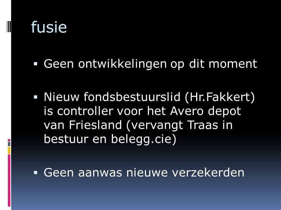 fusie  Geen ontwikkelingen op dit moment  Nieuw fondsbestuurslid (Hr.Fakkert) is controller voor het Avero depot van Friesland (vervangt Traas in bestuur en belegg.cie)  Geen aanwas nieuwe verzekerden