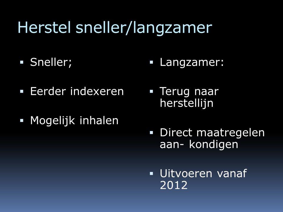 Herstel sneller/langzamer  Sneller;  Eerder indexeren  Mogelijk inhalen  Langzamer:  Terug naar herstellijn  Direct maatregelen aan- kondigen  Uitvoeren vanaf 2012