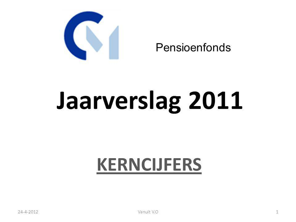 Jaarverslag 2011 KERNCIJFERS 24-4-20121Vanuit V.O Pensioenfonds