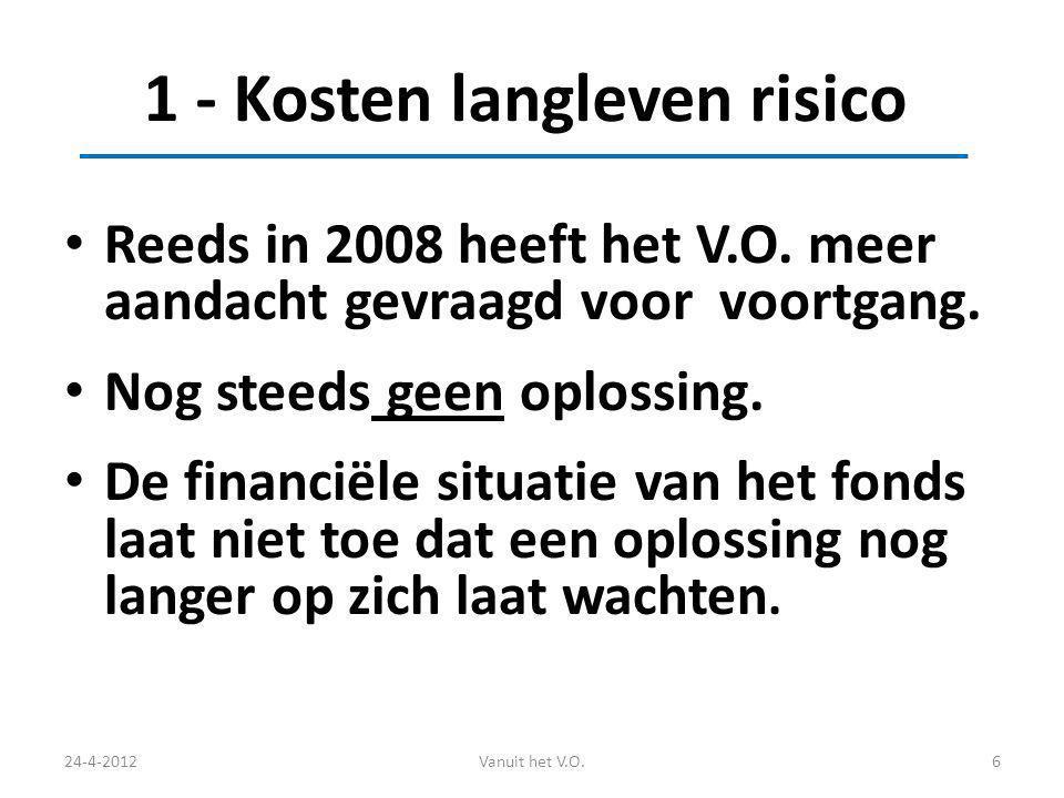 1 - Kosten langleven risico Reeds in 2008 heeft het V.O.