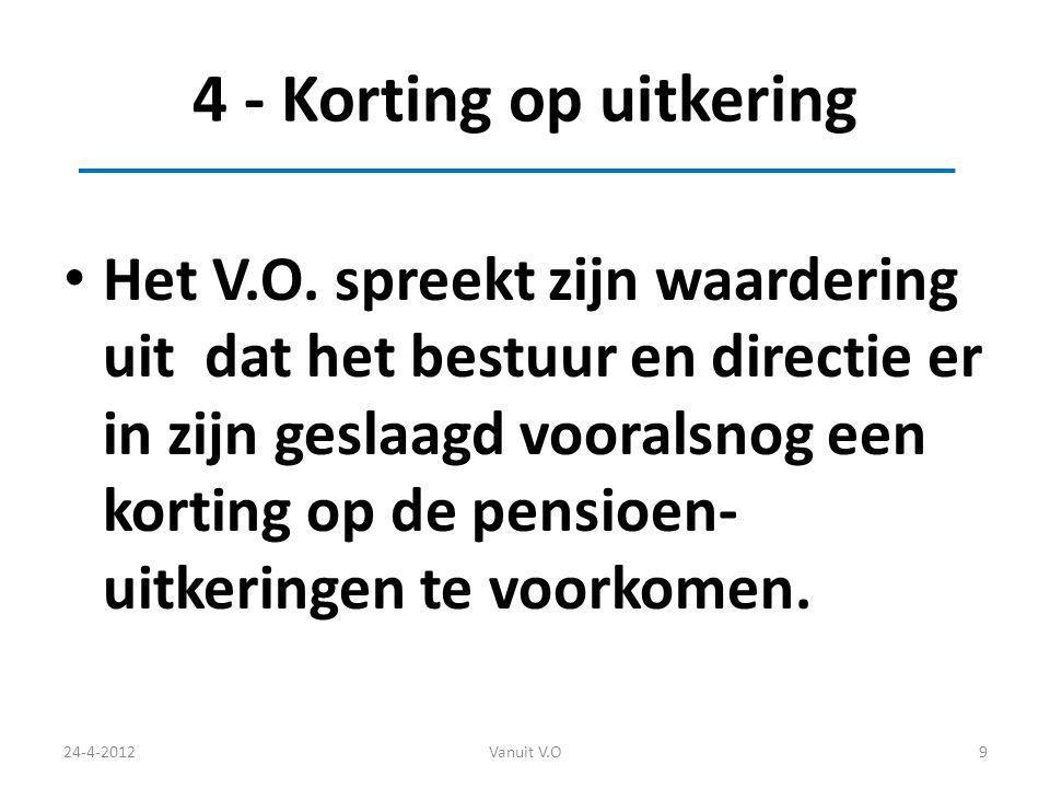 4 - Korting op uitkering Het V.O.