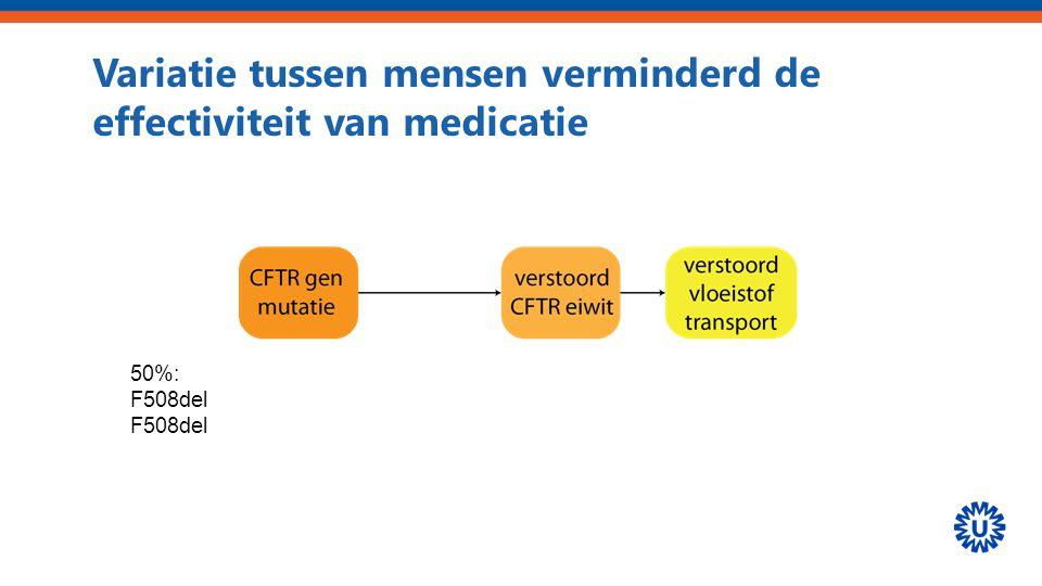 Variatie tussen mensen verminderd de effectiviteit van medicatie 50%: F508del