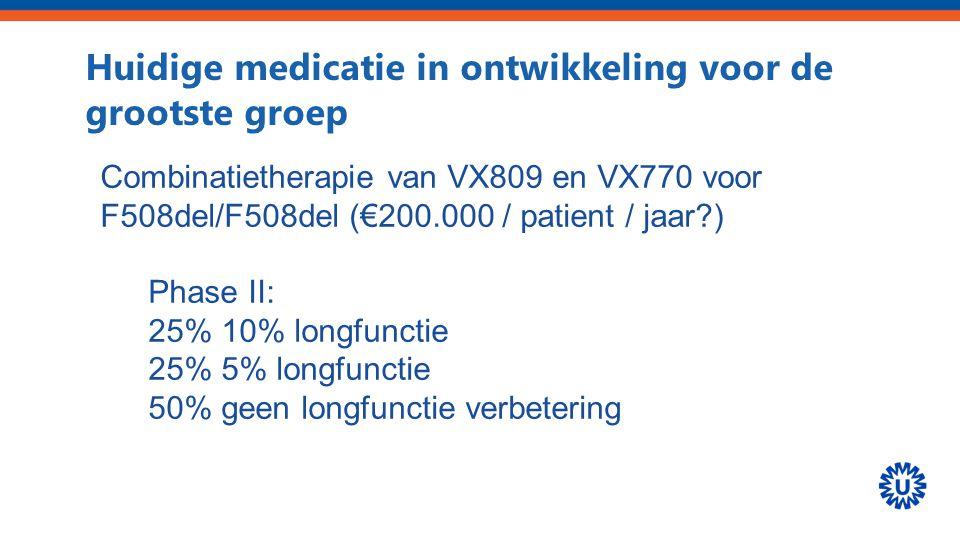Huidige medicatie in ontwikkeling voor de grootste groep Combinatietherapie van VX809 en VX770 voor F508del/F508del (€200.000 / patient / jaar?) Phase
