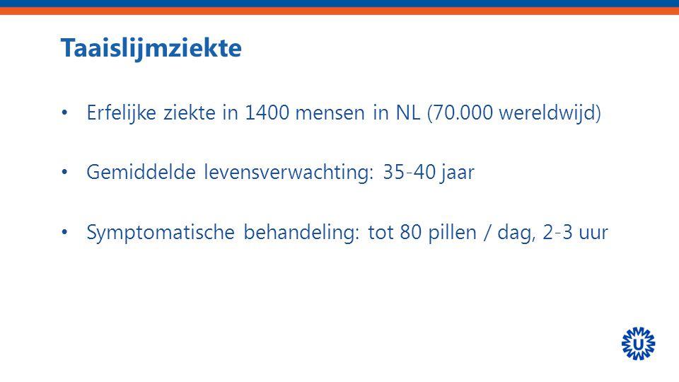 Erfelijke ziekte in 1400 mensen in NL (70.000 wereldwijd) Gemiddelde levensverwachting: 35-40 jaar Symptomatische behandeling: tot 80 pillen / dag, 2-