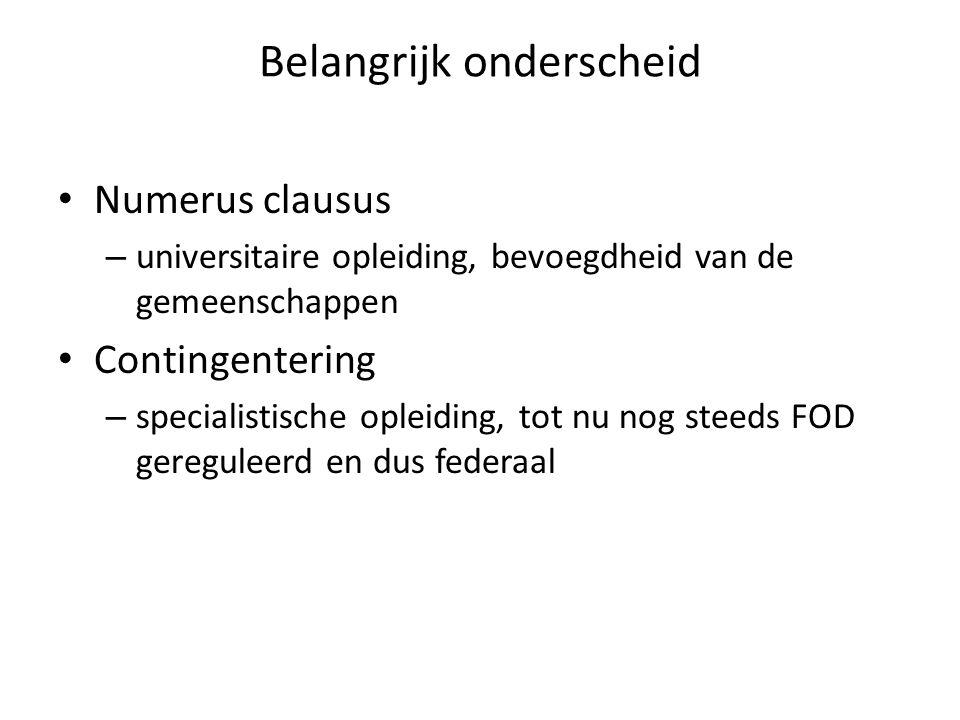 Belangrijk onderscheid Numerus clausus – universitaire opleiding, bevoegdheid van de gemeenschappen Contingentering – specialistische opleiding, tot nu nog steeds FOD gereguleerd en dus federaal