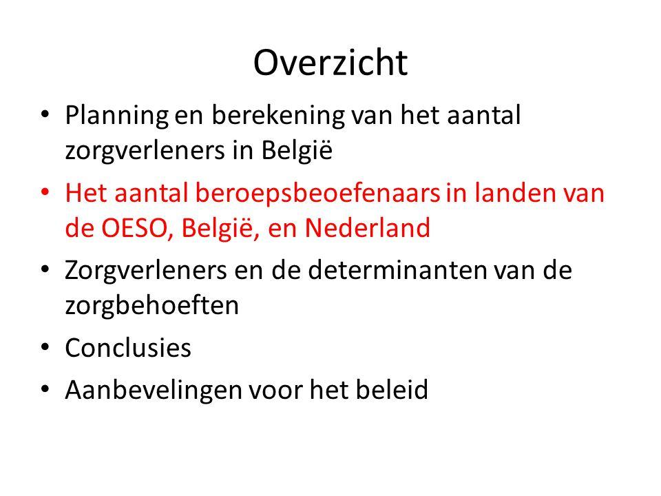 Overzicht Planning en berekening van het aantal zorgverleners in België Het aantal beroepsbeoefenaars in landen van de OESO, België, en Nederland Zorgverleners en de determinanten van de zorgbehoeften Conclusies Aanbevelingen voor het beleid