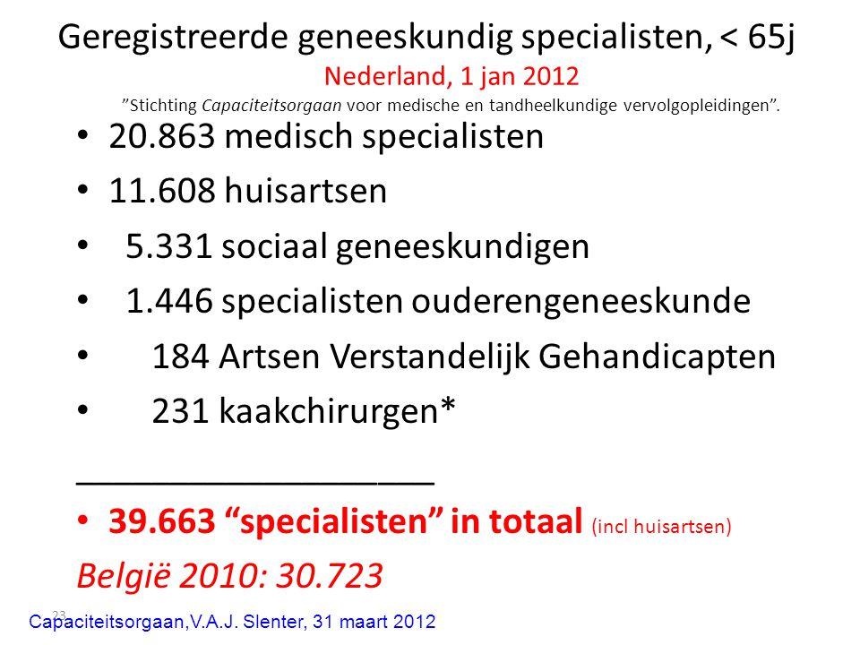 23 Geregistreerde geneeskundig specialisten, < 65j Nederland, 1 jan 2012 Stichting Capaciteitsorgaan voor medische en tandheelkundige vervolgopleidingen .