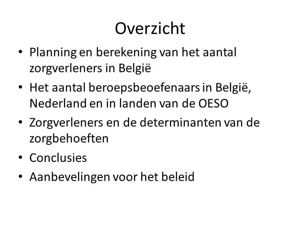 Overzicht Planning en berekening van het aantal zorgverleners in België Het aantal beroepsbeoefenaars in België, Nederland en in landen van de OESO Zorgverleners en de determinanten van de zorgbehoeften Conclusies Aanbevelingen voor het beleid