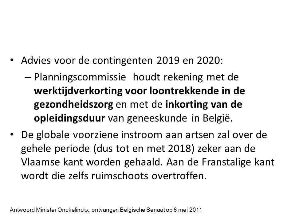 Advies voor de contingenten 2019 en 2020: – Planningscommissie houdt rekening met de werktijdverkorting voor loontrekkende in de gezondheidszorg en met de inkorting van de opleidingsduur van geneeskunde in België.