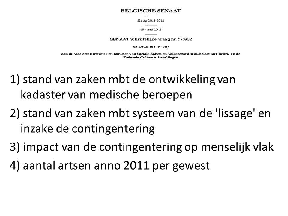 1) stand van zaken mbt de ontwikkeling van kadaster van medische beroepen 2) stand van zaken mbt systeem van de lissage en inzake de contingentering 3) impact van de contingentering op menselijk vlak 4) aantal artsen anno 2011 per gewest