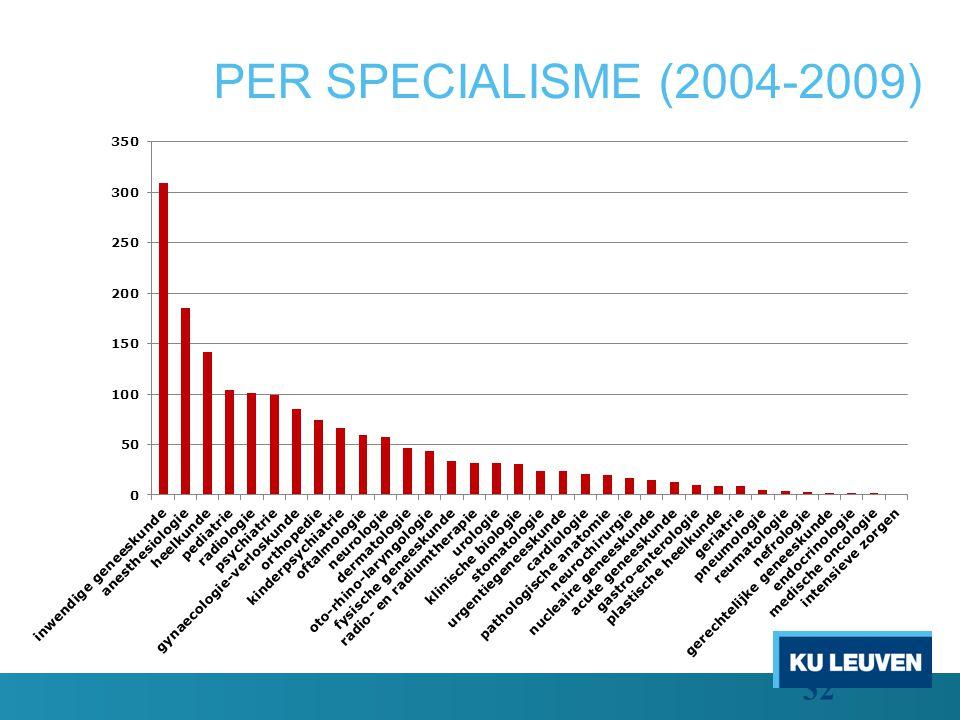 PER SPECIALISME (2004-2009) 32