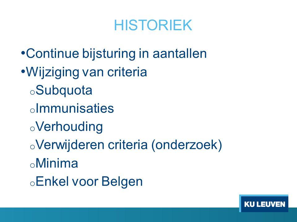 HISTORIEK Continue bijsturing in aantallen Wijziging van criteria o Subquota o Immunisaties o Verhouding o Verwijderen criteria (onderzoek) o Minima o Enkel voor Belgen