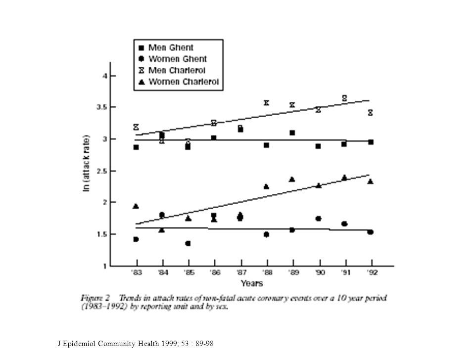 J Epidemiol Community Health 1999; 53 : 89-98