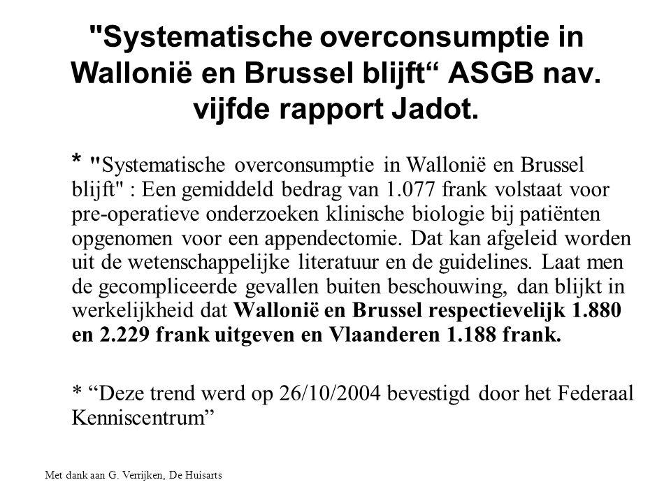 Systematische overconsumptie in Wallonië en Brussel blijft ASGB nav.