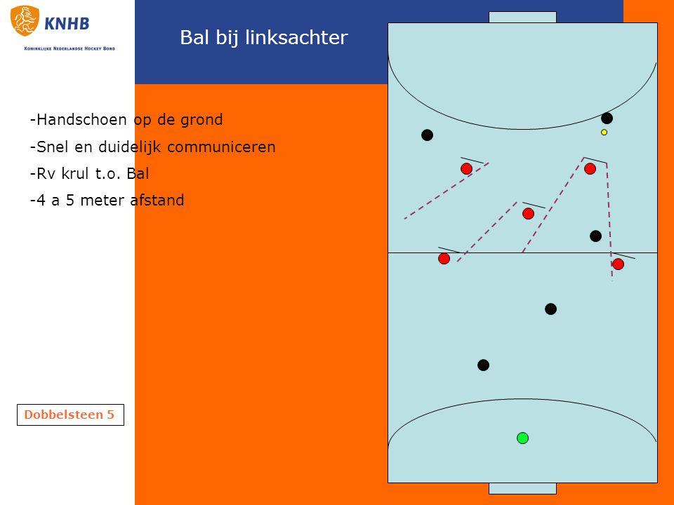 Als mid-mid aan balk ingespeeld wordt -Ra meteen doorverdedigen -midmid bijstappen -Rv bijstappen en bal pakken Dobbelsteen 5