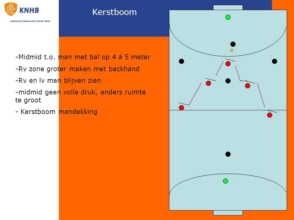 Wat doen bij dynamiek -Rv op forehand meelopen, midmid uitstappen -Lv ruimte naar ra dekken en la midden -Rv rechter zone houden