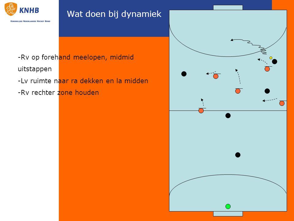 Oefeningen Voor training oefeningen doorspreken en w-up Veel ballen dus hoog tempo in trainingen!!.