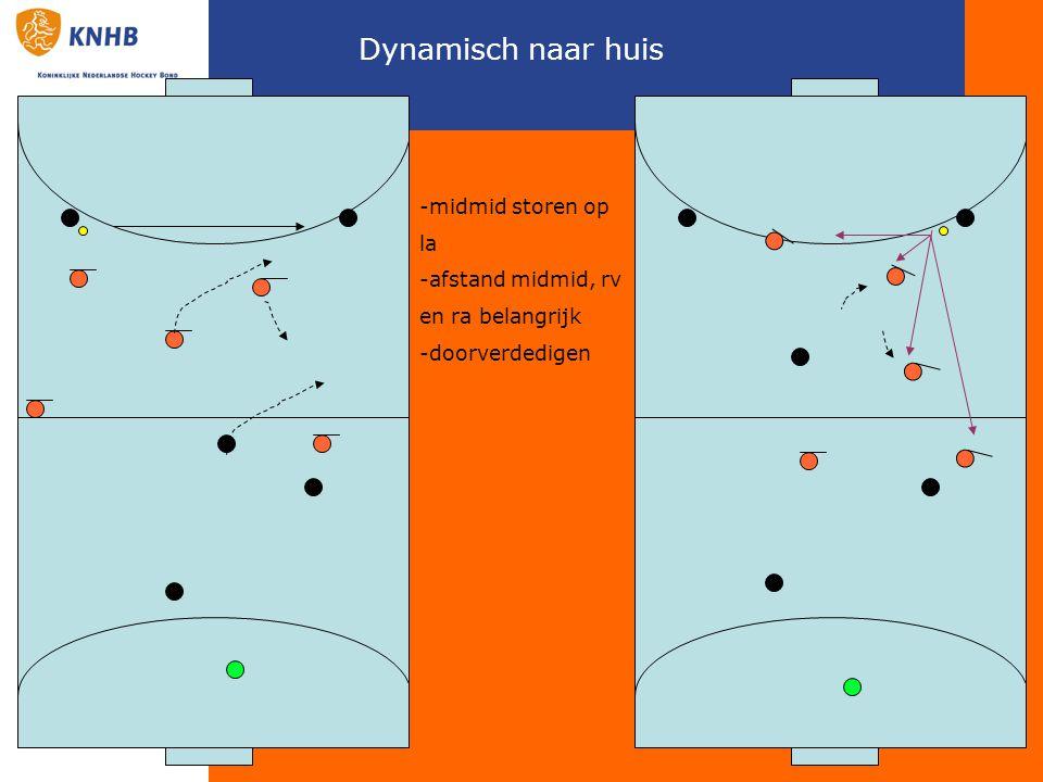 Mandekking -Lv en rv midden dicht en kantelen -Midmid met man meeschuiven -Achterin op interceptie