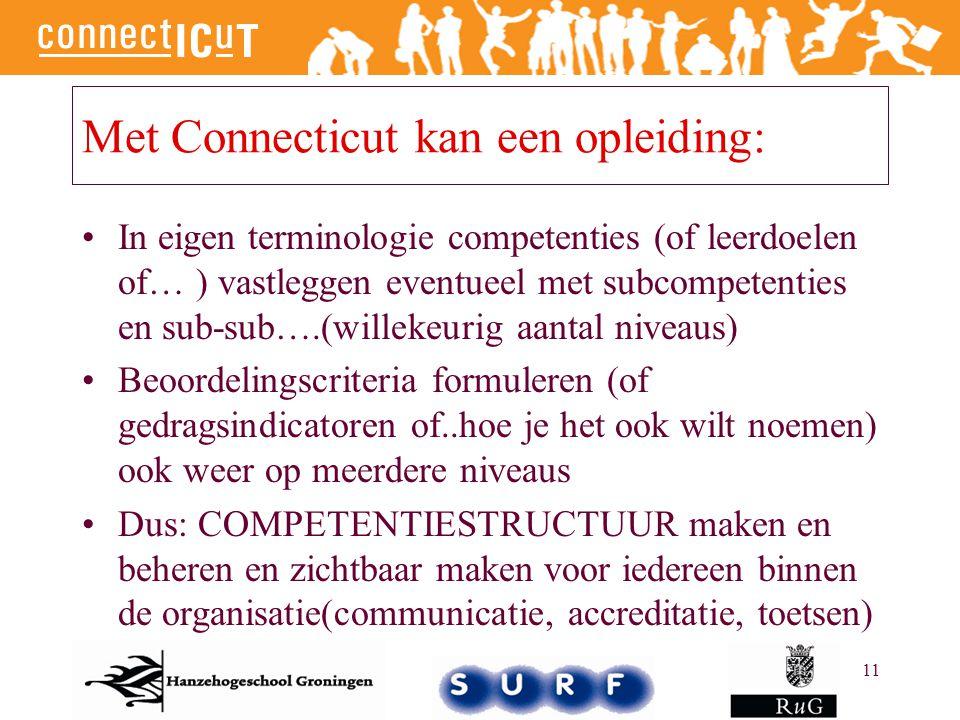 11 Met Connecticut kan een opleiding: In eigen terminologie competenties (of leerdoelen of… ) vastleggen eventueel met subcompetenties en sub-sub….(wi