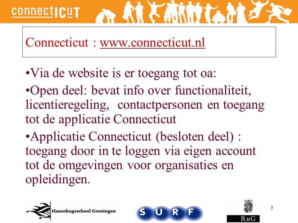 4 Connecticut : gebruik De applicatie wordt gehost door SOBIT bv.