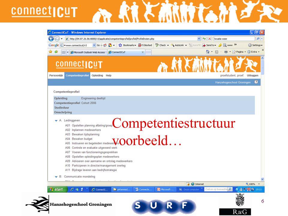 6 Competentiestructuur voorbeeld…
