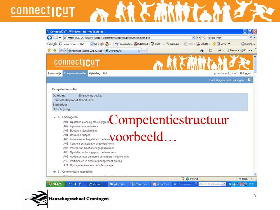 77 Competentiestructuur voorbeeld…