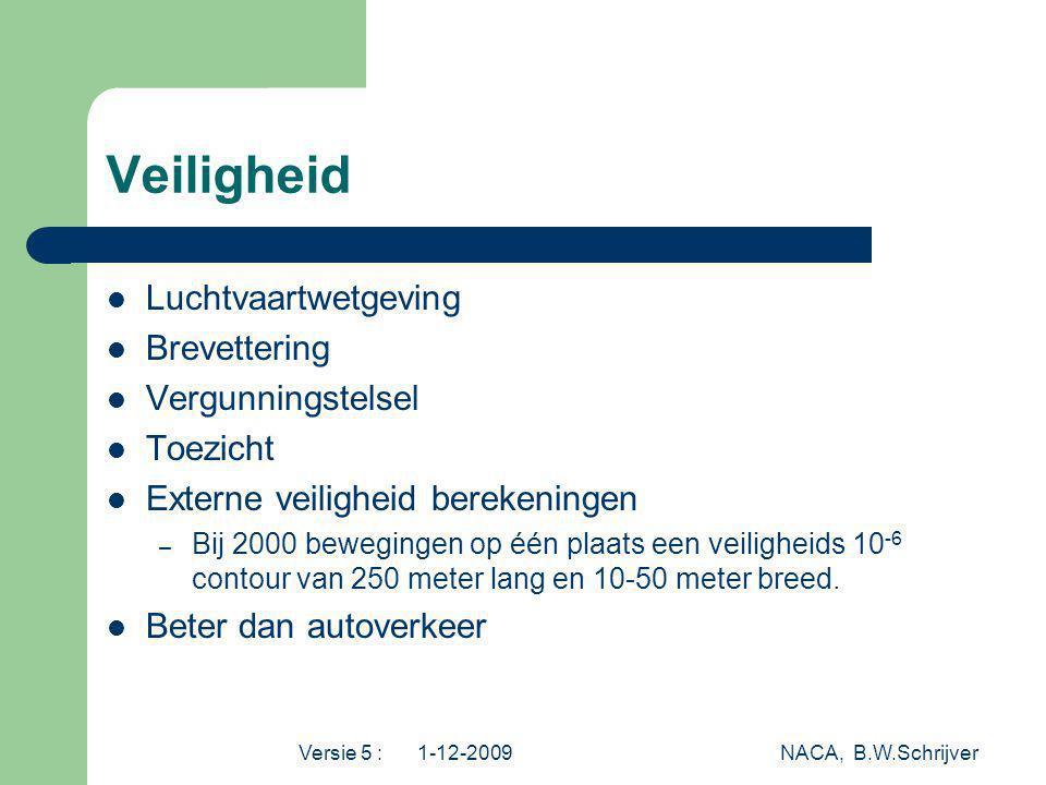 Versie 5 : 1-12-2009 NACA, B.W.Schrijver Veiligheid Luchtvaartwetgeving Brevettering Vergunningstelsel Toezicht Externe veiligheid berekeningen – Bij