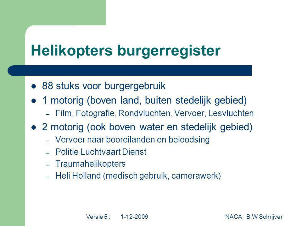 Versie 5 : 1-12-2009 NACA, B.W.Schrijver Helikopters burgerregister 88 stuks voor burgergebruik 1 motorig (boven land, buiten stedelijk gebied) – Film