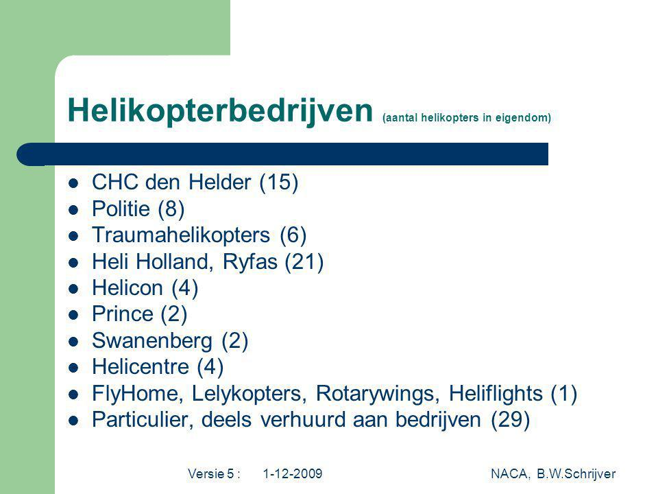 Versie 5 : 1-12-2009 NACA, B.W.Schrijver Helikopterbedrijven (aantal helikopters in eigendom) CHC den Helder (15) Politie (8) Traumahelikopters (6) He
