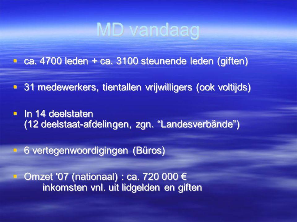 MD vandaag  ca. 4700 leden + ca.