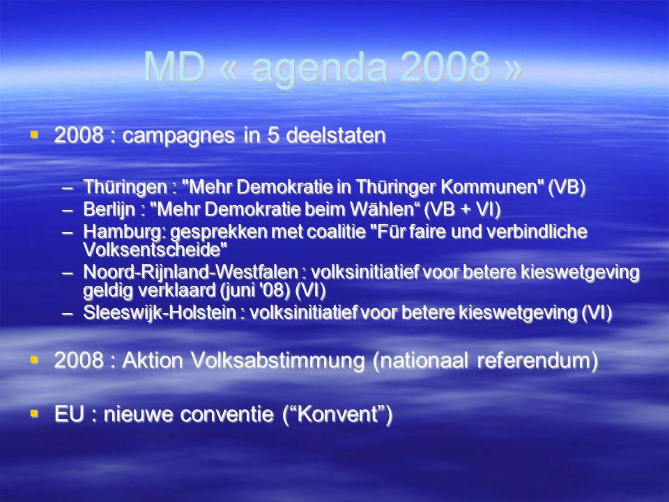 MD « agenda 2008 »  2008 : campagnes in 5 deelstaten –Thüringen : Mehr Demokratie in Thüringer Kommunen (VB) –Berlijn : Mehr Demokratie beim Wählen (VB + VI) –Hamburg: gesprekken met coalitie Für faire und verbindliche Volksentscheide –Noord-Rijnland-Westfalen : volksinitiatief voor betere kieswetgeving geldig verklaard (juni 08) (VI) –Sleeswijk-Holstein : volksinitiatief voor betere kieswetgeving (VI)  2008 : Aktion Volksabstimmung (nationaal referendum)  EU : nieuwe conventie ( Konvent )