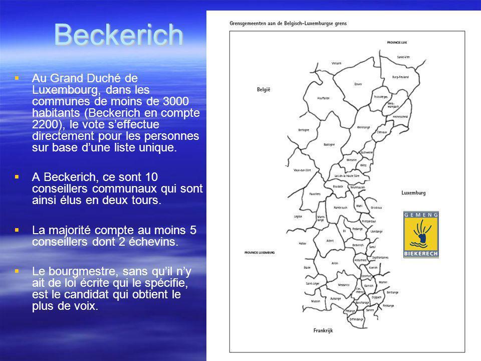 Beckerich   Au Grand Duché de Luxembourg, dans les communes de moins de 3000 habitants (Beckerich en compte 2200), le vote s'effectue directement pour les personnes sur base d'une liste unique.