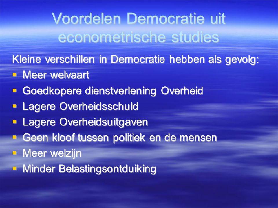 Voordelen Democratie uit econometrische studies Kleine verschillen in Democratie hebben als gevolg:  Meer welvaart  Goedkopere dienstverlening Overh