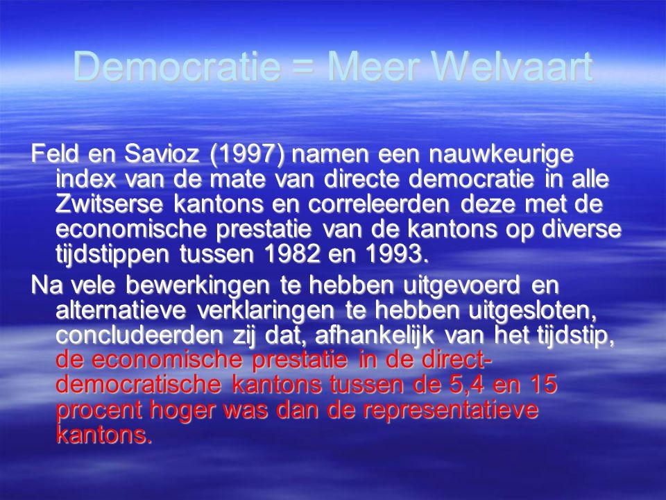 Democratie = Meer Welvaart Feld en Savioz (1997) namen een nauwkeurige index van de mate van directe democratie in alle Zwitserse kantons en correleerden deze met de economische prestatie van de kantons op diverse tijdstippen tussen 1982 en 1993.
