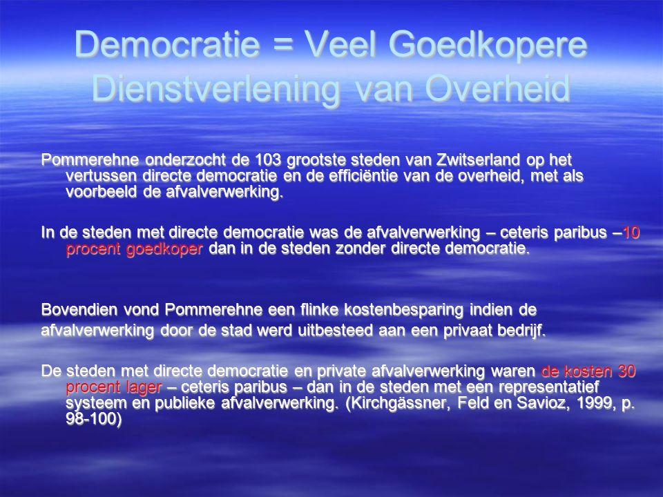 Democratie = Veel Goedkopere Dienstverlening van Overheid Pommerehne onderzocht de 103 grootste steden van Zwitserland op het vertussen directe democratie en de efficiëntie van de overheid, met als voorbeeld de afvalverwerking.