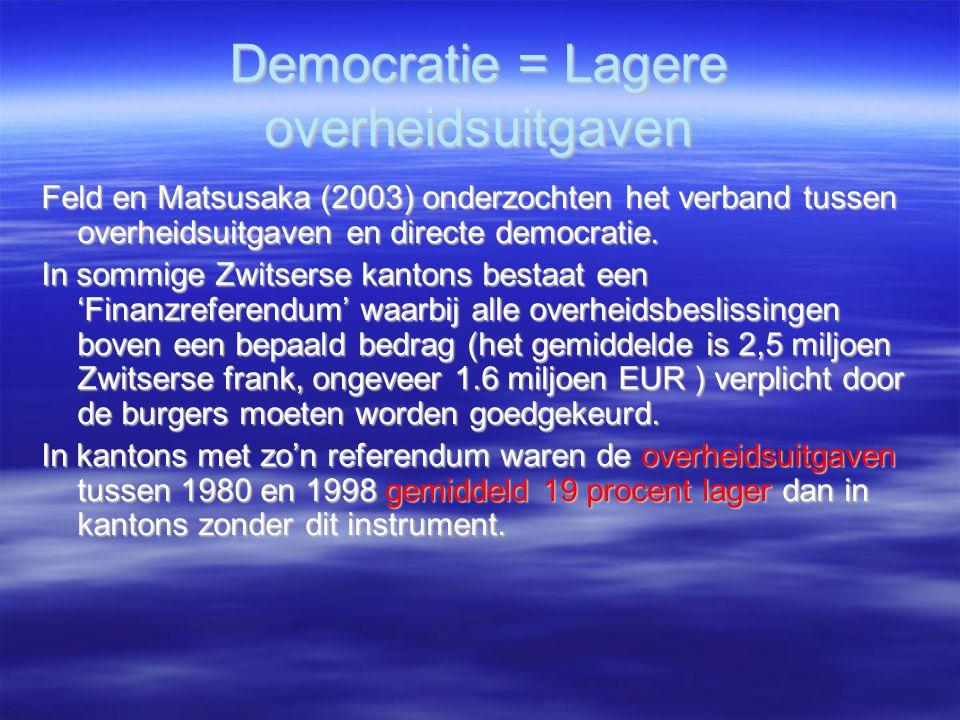 Democratie = Lagere overheidsuitgaven Feld en Matsusaka (2003) onderzochten het verband tussen overheidsuitgaven en directe democratie. In sommige Zwi