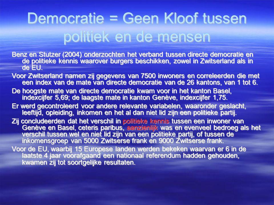 Democratie = Geen Kloof tussen politiek en de mensen Benz en Stutzer (2004) onderzochten het verband tussen directe democratie en de politieke kennis waarover burgers beschikken, zowel in Zwitserland als in de EU.