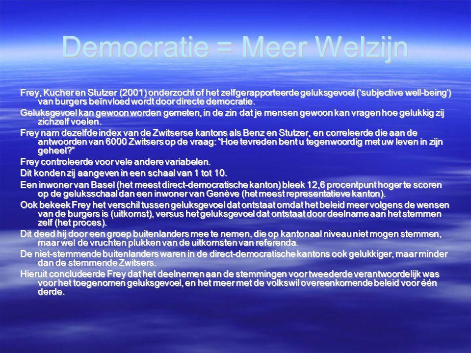 Democratie = Meer Welzijn Frey, Kucher en Stutzer (2001) onderzocht of het zelfgerapporteerde geluksgevoel ('subjective well-being') van burgers beïnvloed wordt door directe democratie.