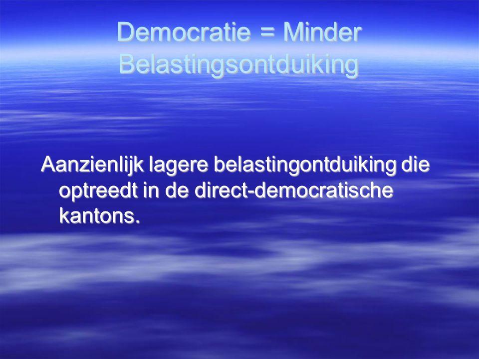 Democratie = Minder Belastingsontduiking Aanzienlijk lagere belastingontduiking die optreedt in de direct-democratische kantons.