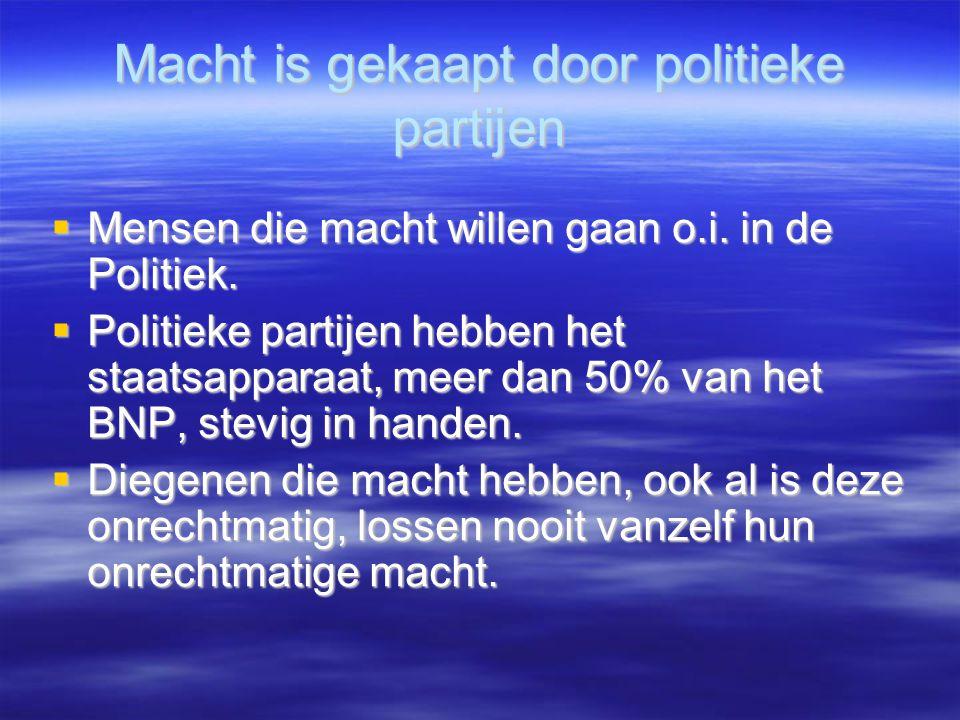 Macht is gekaapt door politieke partijen  Mensen die macht willen gaan o.i. in de Politiek.  Politieke partijen hebben het staatsapparaat, meer dan