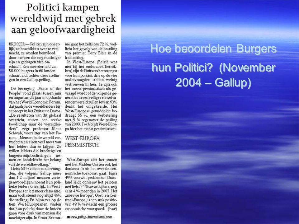 Hoe beoordelen Burgers hun Politici (November 2004 – Gallup)
