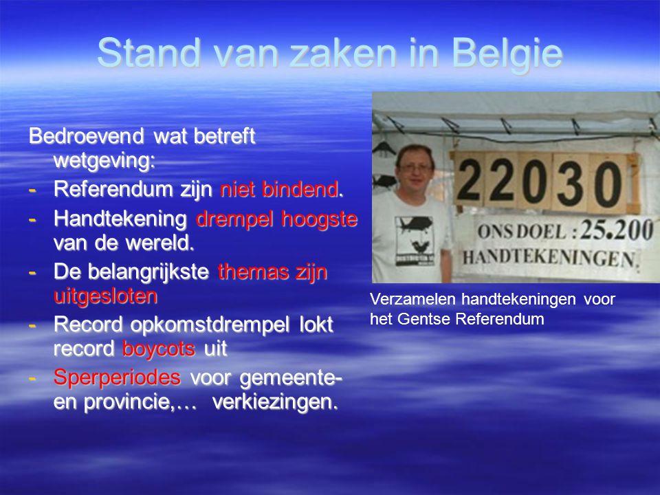 Stand van zaken in Belgie Bedroevend wat betreft wetgeving: -Referendum zijn niet bindend. -Handtekening drempel hoogste van de wereld. -De belangrijk
