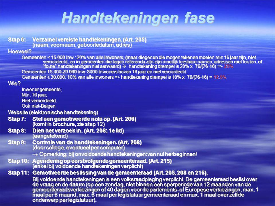 Handtekeningen fase Stap 6: Verzamel vereiste handtekeningen. (Art. 205) (naam, voornaam, geboortedatum, adres) Hoeveel? Gemeenten 25% Gemeenten 15.0